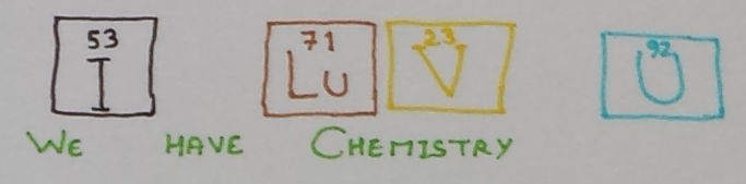 Its all geek to me annotated the adventures of aurum and fiza chemical elements from the periodic table spell out i love you the chemical elements are as follows i iodine 53 lu luletium 71 v vanadium 23 urtaz Images